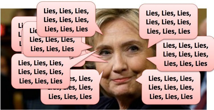 liar hillary-liar