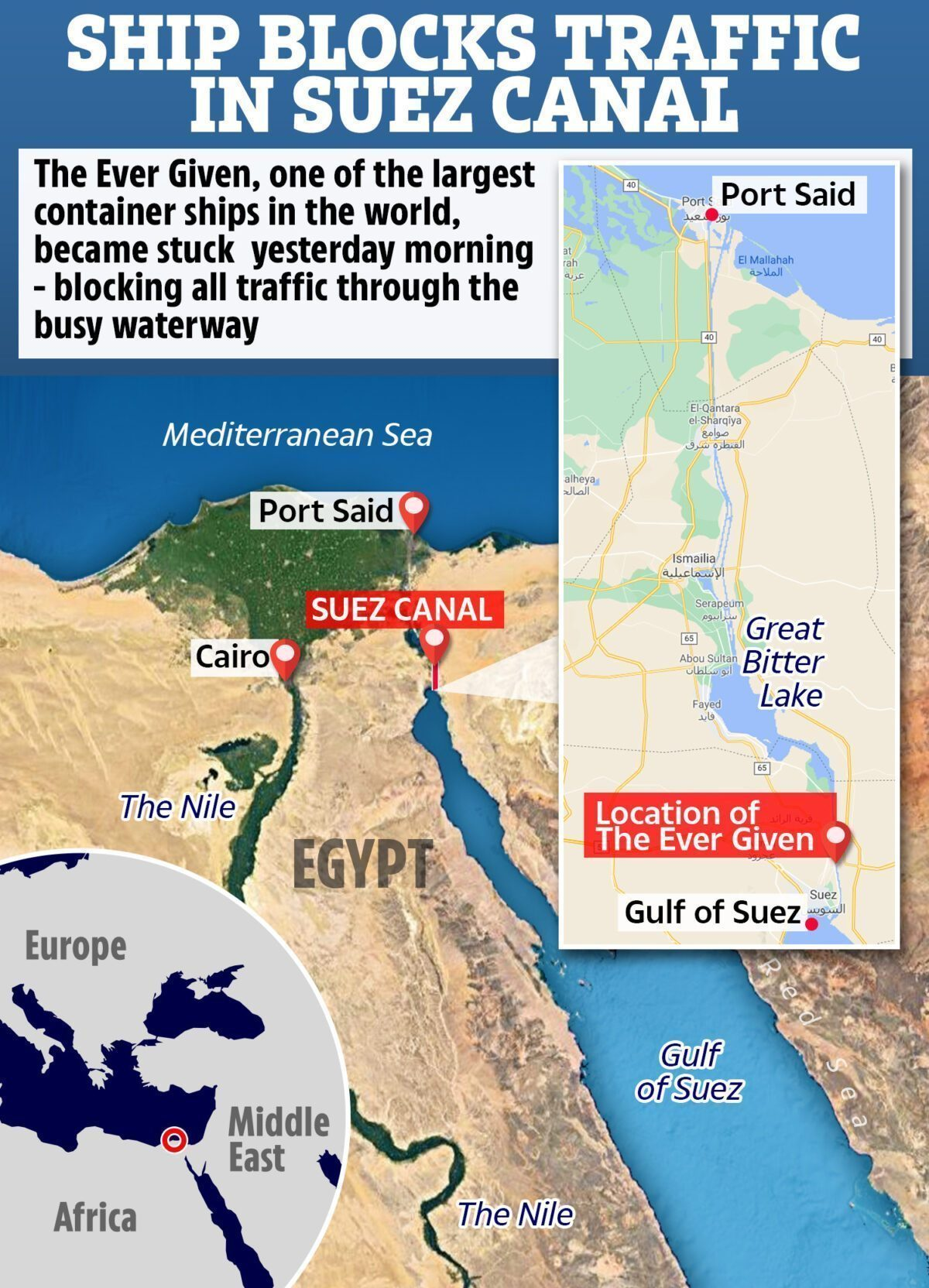 SEUZ CANAL CRISIS - PLANNED OR ACCIDENT?
